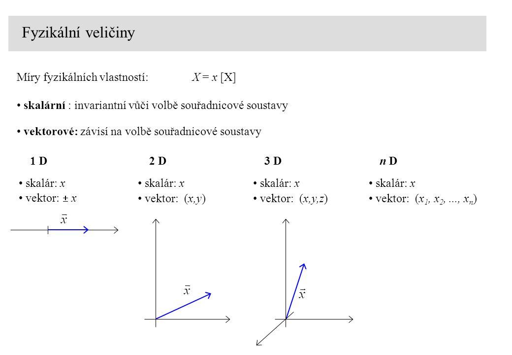 Fyzikální veličiny Míry fyzikálních vlastností: X = x [X]